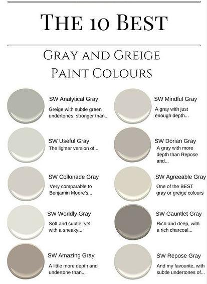 10 best grey paint colors