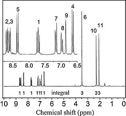 NPOX-nuclear-magnetic-resonance-of-proton-1H-NMR-spectrum-with-CHCl3-as-solvent-and.png