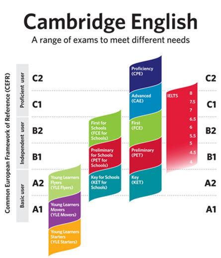 colombia-370x430-examenes-nuestros-exame
