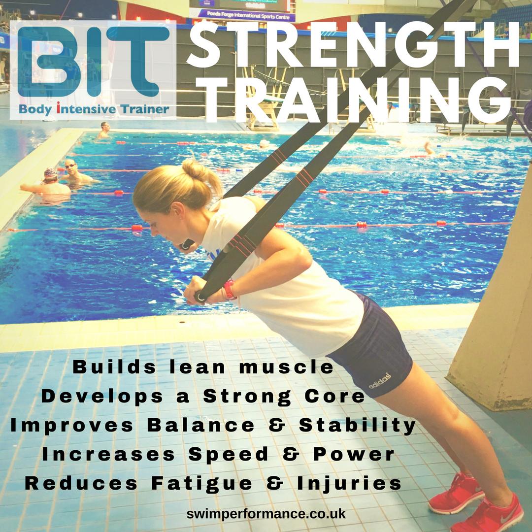 bit strength