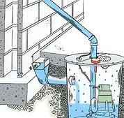 排水系统设计内容!