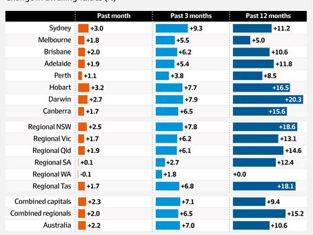 【房价5月继续上涨】缺少货源仍然是主要原因吗?