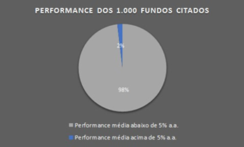 1000 fund0s.png
