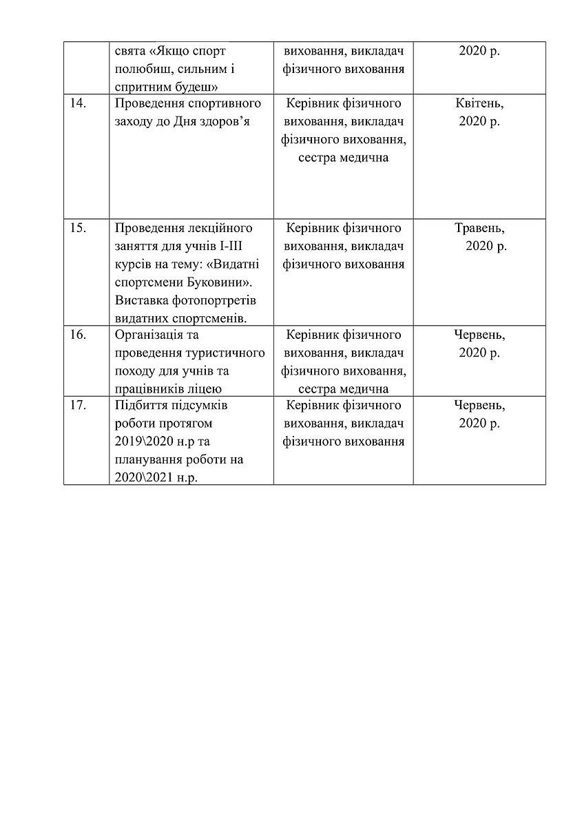 план роботи керівника фізвиховання-3.jpg