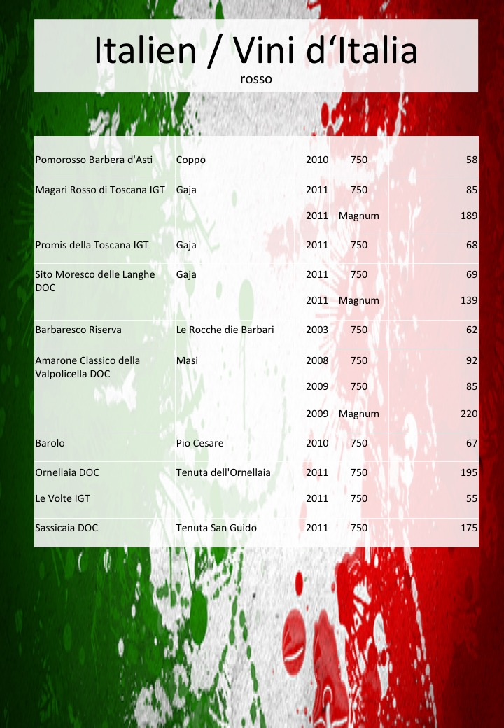 Italian Wine red