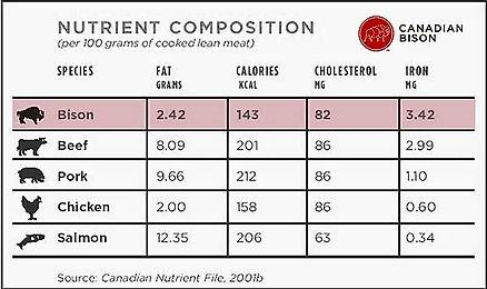 nutrition_chart.jpg