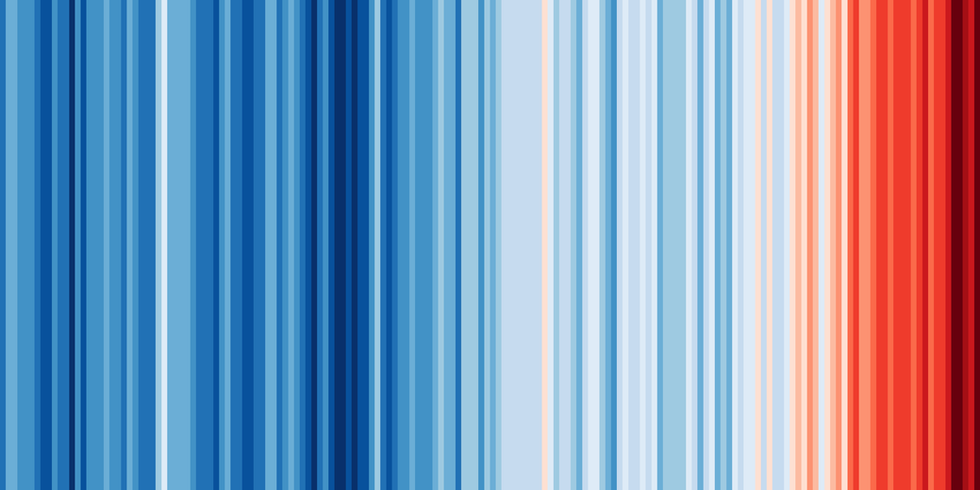 Annual average global temperatures 1850-2019