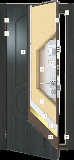 двери ижевск