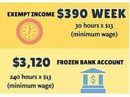 2020 Wage Garnishment Protections