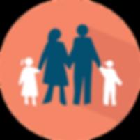 Welfare; Family