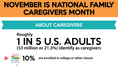 November is National Family Caregivers Month!