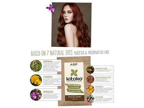 Kitoko Botanical Colour Ingredient Information WIth Photo Of A Woman with Red Hair