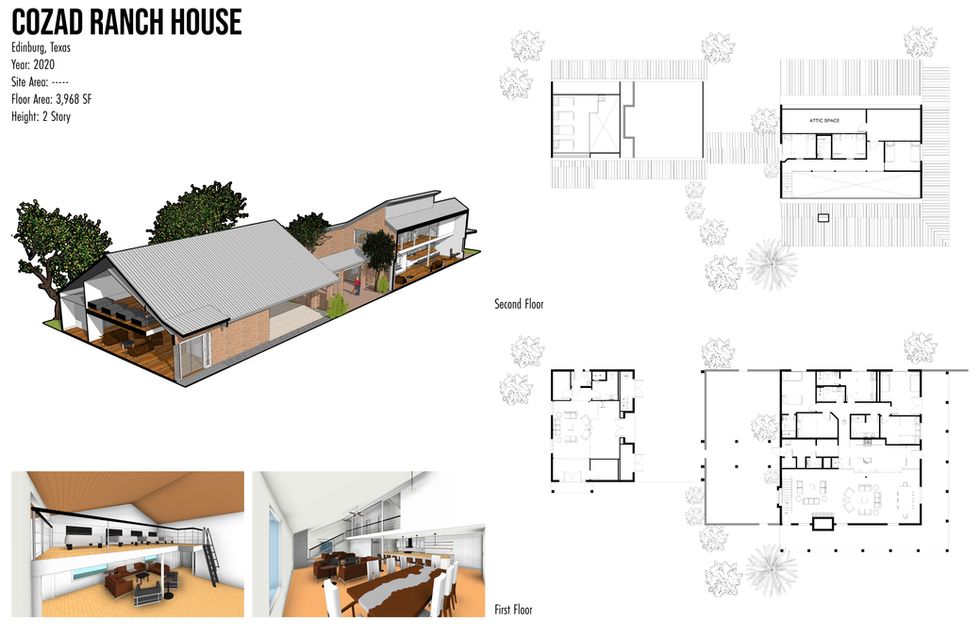 COZAD RANCH HOUSE