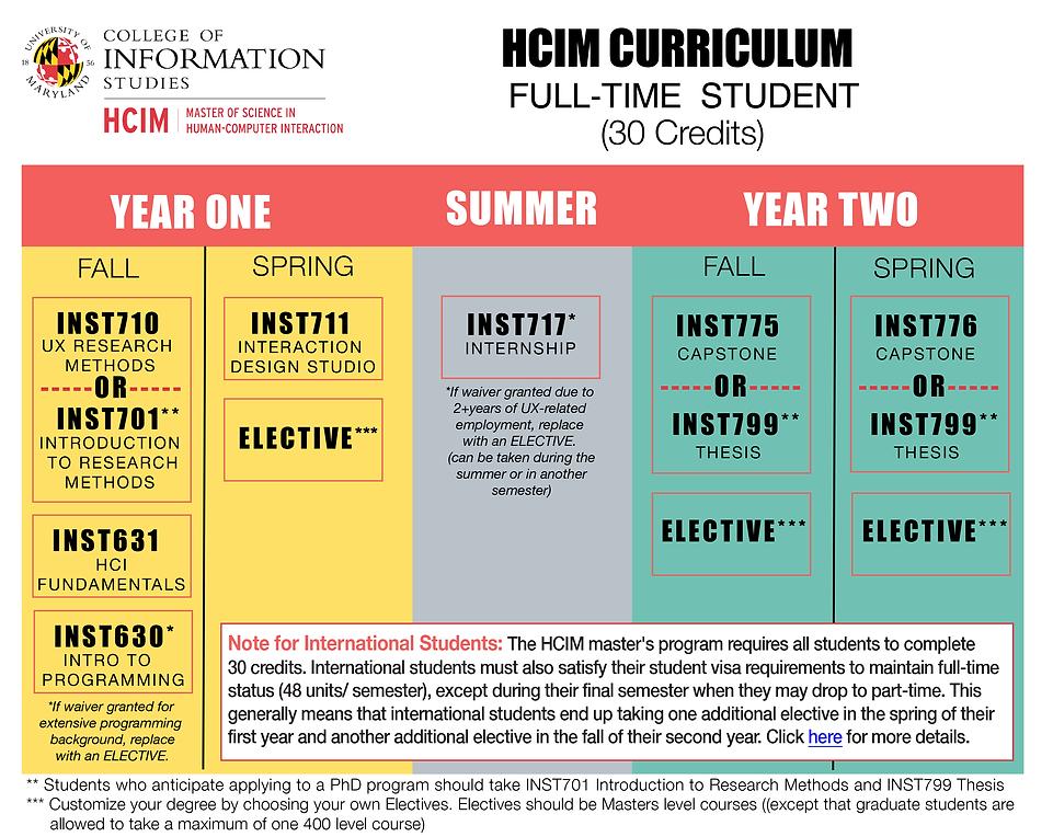 HCIM_Curriculum_2018_updated091118_Final