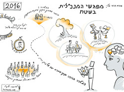 סיכום גרפי ממפגשי מנכ״לית משרד החינוך