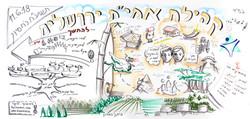 קהילת אמי_ת ירושלים
