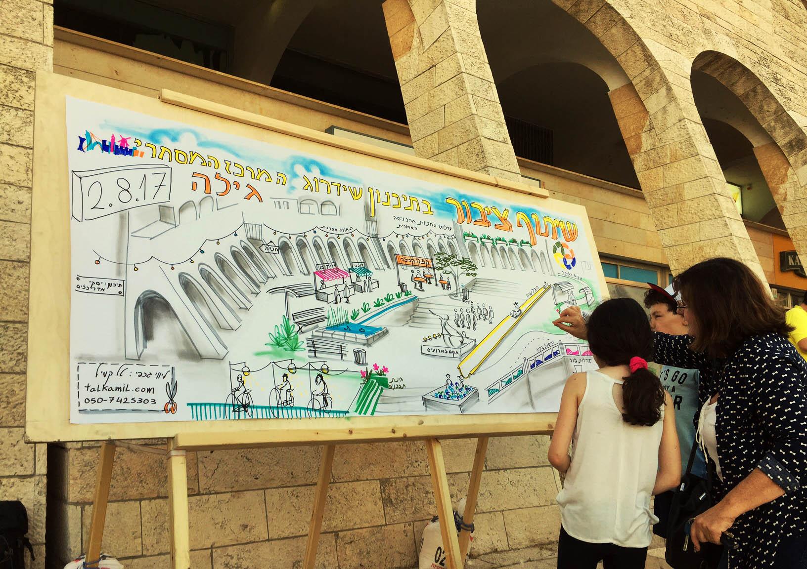 שיתוף ציבור בירושלים