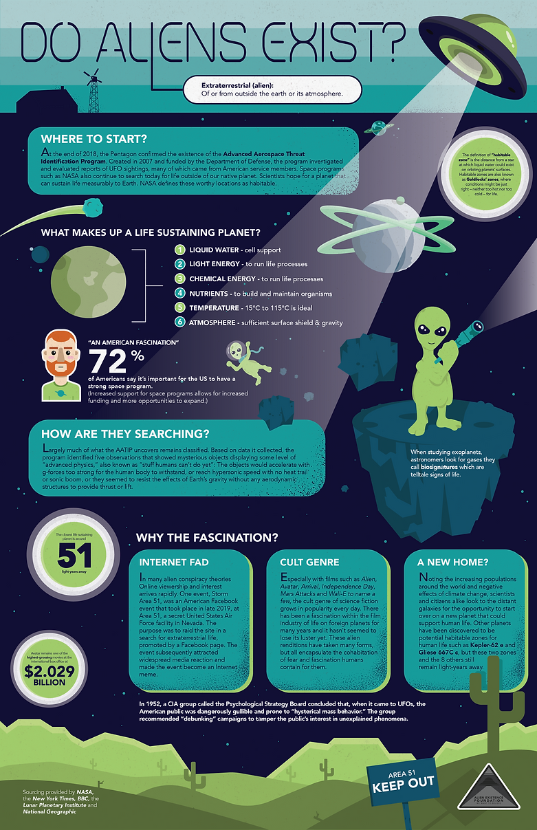 AlienScienceInfographic1-01.png
