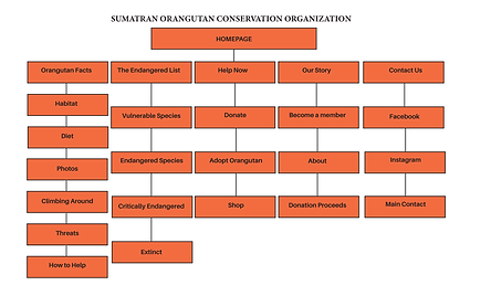 Webpages_Sitemap-06.png