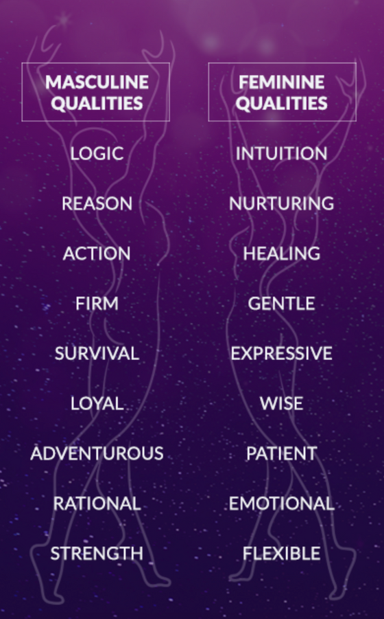 Spiritual Alchemy, pt 7