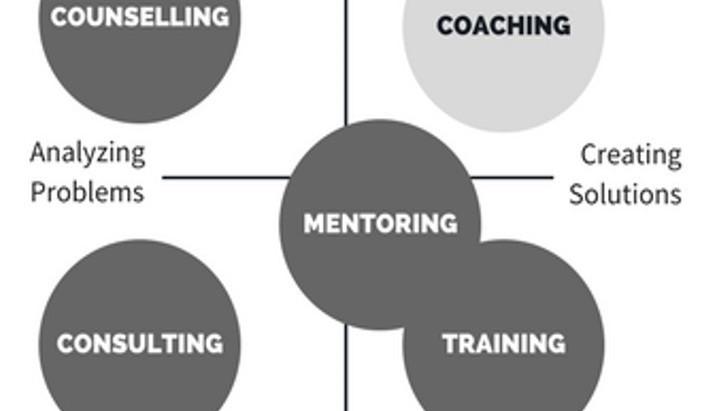 Coaching, ou Mentorat?