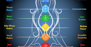 The 7 Main Chakras and Your Body