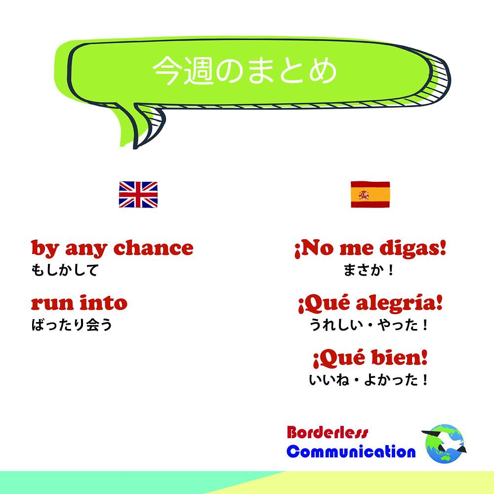 英語 スペイン語 まとめ
