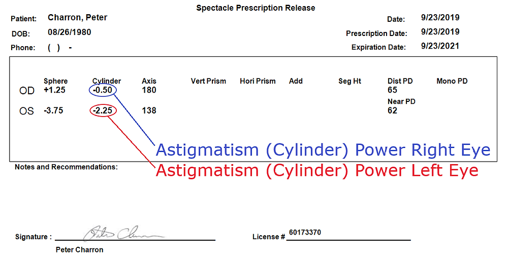 cylinder power on eyeglasses prescription. How to read your eyeglasses prescription.