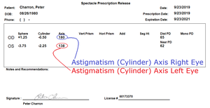 Cylinder (astigmatism) axis on eyeglasses prescription. How to read your eyeglasses prescription.