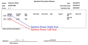 sphere power on eyeglasses prescription. How to read your eyeglasses prescription.