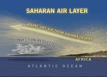What is the Saharan Air Layer? / Qué es la capa de aire del Sahara?
