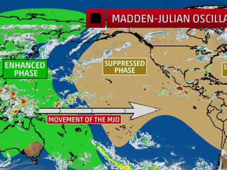 What is the Madden Julian Oscillation (MJO)?¿Qué es la Oscilación de Madden Julian (MJO)?