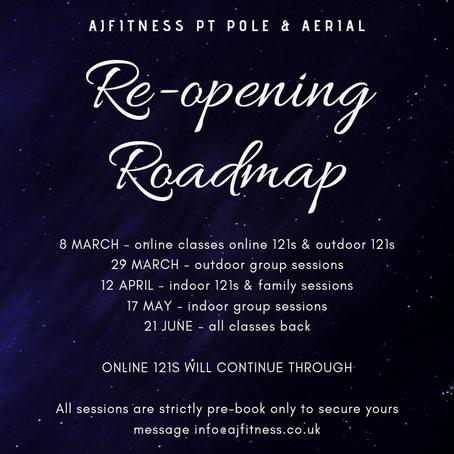 Re-opening Roadmap