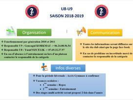 Informations U8-U9