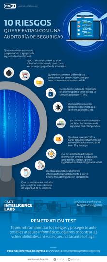 Conocé los 10 riesgos que se evitan realizando una auditoria de seguridad