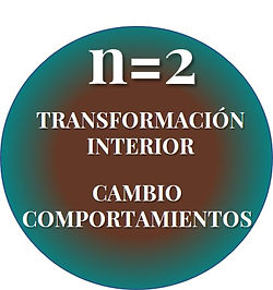 n=2 Transformación interior y Cambio de comportamientos