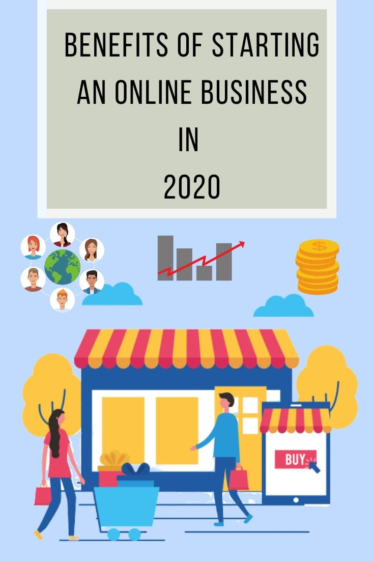 Illustration showing man and woman buying products online: Opportunities of online business