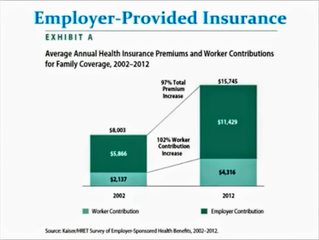 Are your Employee Benefits really that?