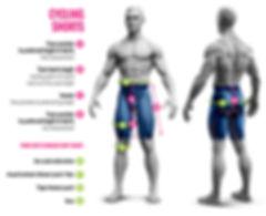cycling shorts fit.jpg