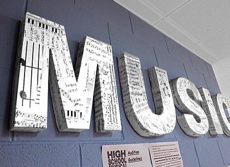 Music letters at Setanta