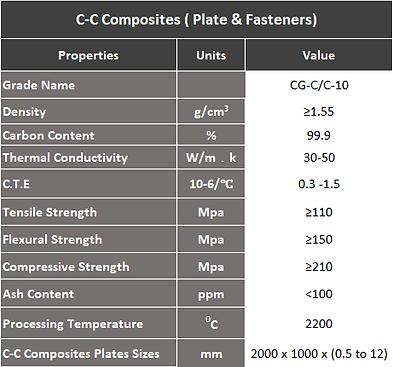 cc composites table.png