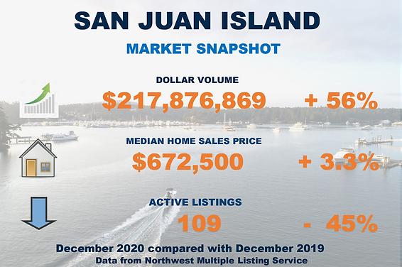 Market Snapshot 1-2021 for Website.png