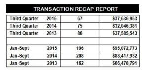 2015 sept 30  chart page 1 recap transactions