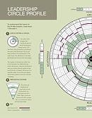 brochure-the-leadership-circle-6-638.jpg