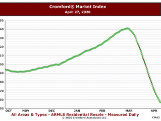 AZ Home Prices Not Likely to Fall