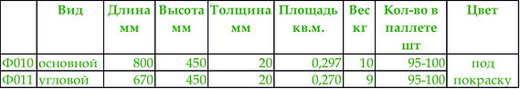 Фасадная панель,  фасадные панели, цокольная панель, цокольные  панели, фасадная плитка, фасадные панели  Алматы, фасадная панель в Алматы, тротуарная  плитка, тротуарка, брусчатка, гранитная плитка, клинкерная плитка, клинкерная брусчатка, брусчатка в Алматы, тротуарная плитка в Алматы, фасадная панель под кирпич, фасадная панель под камень, фасадная бетонная панель, фасадная панель из бетона, фибробетонная панель, фасадный декор, искусственный камень, облицовочный кирпич, фасадный сайдинг под кирпич,  фасадные бетонные панели,   фасадная плитка под кирпич, отделка фасадными панелями, облицовка фасада, панели под кирпич, облицовочный кирпич Алматы, облицовочный кирпич, клинкерный кирпич, клинкерный кирпич Алматы, цокольный сайдинг, сайдинг под кирпич,   термопанель, термопанель  Алматы, фибробетон, искусственный камень, травертин, мрамор, доломит, сланец, ракушечник, фасадные работы