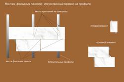 фасадная панель - мрамор