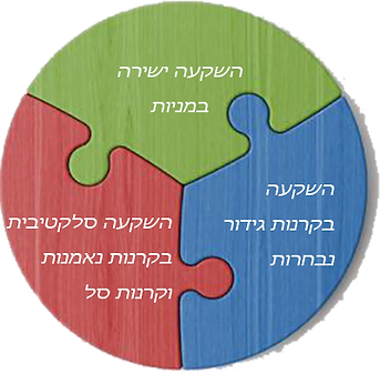 Untitledעיע-1.png