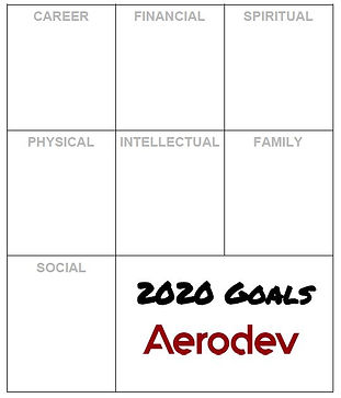 New Year Goals from Aerodev.JPG