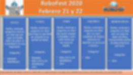 RoboFest 2020, Tabla de competencias.jpg